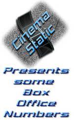 Cinema Static Box Office Numbers