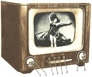 Tube TV image from Wikipedia Commons