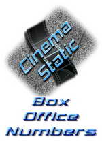 Cinema Static Top-10 Movies & Box Office Numbers
