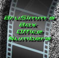 Brusimm Box Office Report