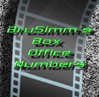 Brusimm Box Office Report