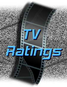 TV Ratings 225w