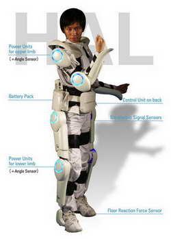 HAL exoskeleton from Cyberdyne