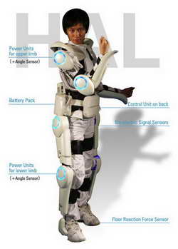 HAL exoskeleton from Cyberdyne