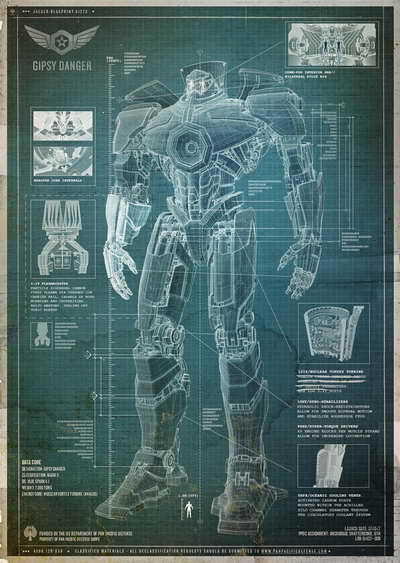 Pacific Rim viral - Jaeger model Gipsy Danger