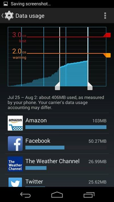 Amazon App Bandwidth Usage